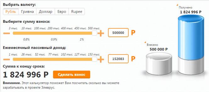 Как сделать валютный перевод по украине